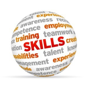skills required by entrepreneurs
