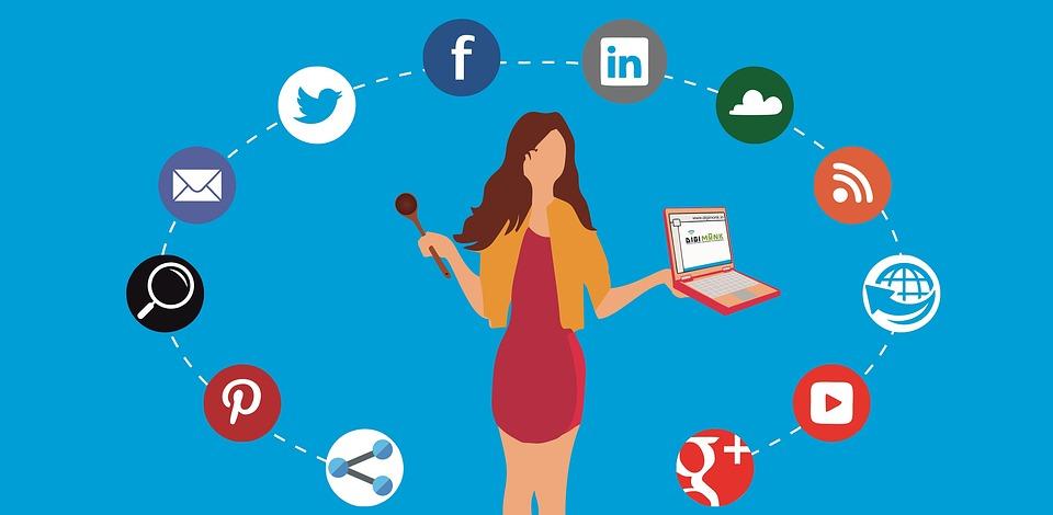 Digital Marketing Purpose and Scope